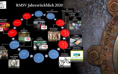 Der (kleine) RMSV-Jahresrückblick 2020